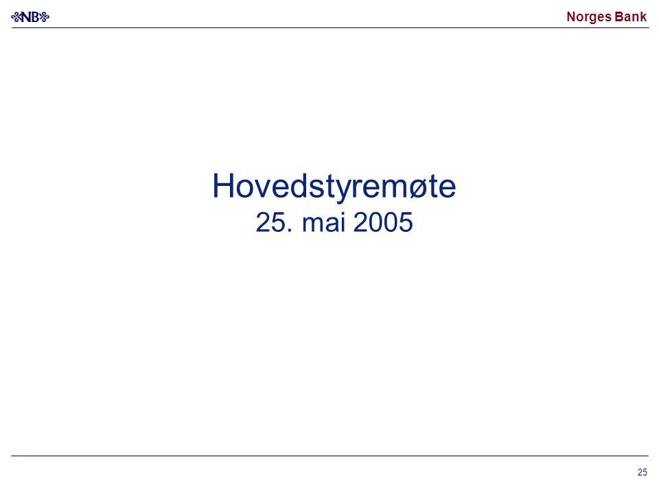 Norges Bank 25 Hovedstyremøte 25. mai 2005