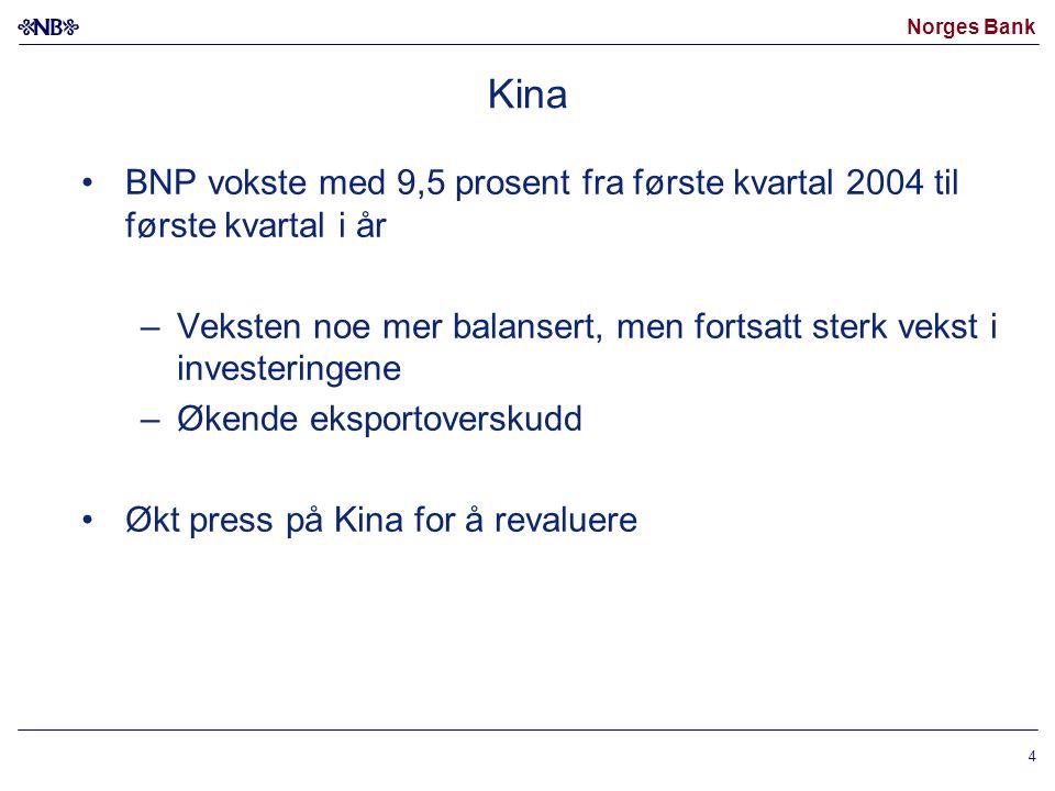 Norges Bank 4 Kina •BNP vokste med 9,5 prosent fra første kvartal 2004 til første kvartal i år –Veksten noe mer balansert, men fortsatt sterk vekst i investeringene –Økende eksportoverskudd •Økt press på Kina for å revaluere