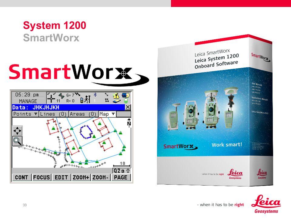 33 System 1200 SmartWorx