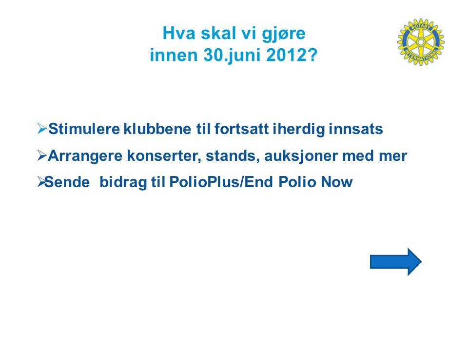  Stimulere klubbene til fortsatt iherdig innsats  Arrangere konserter, stands, auksjoner med mer  Sende bidrag til PolioPlus/End Polio Now Hva skal vi gjøre innen 30.juni 2012?