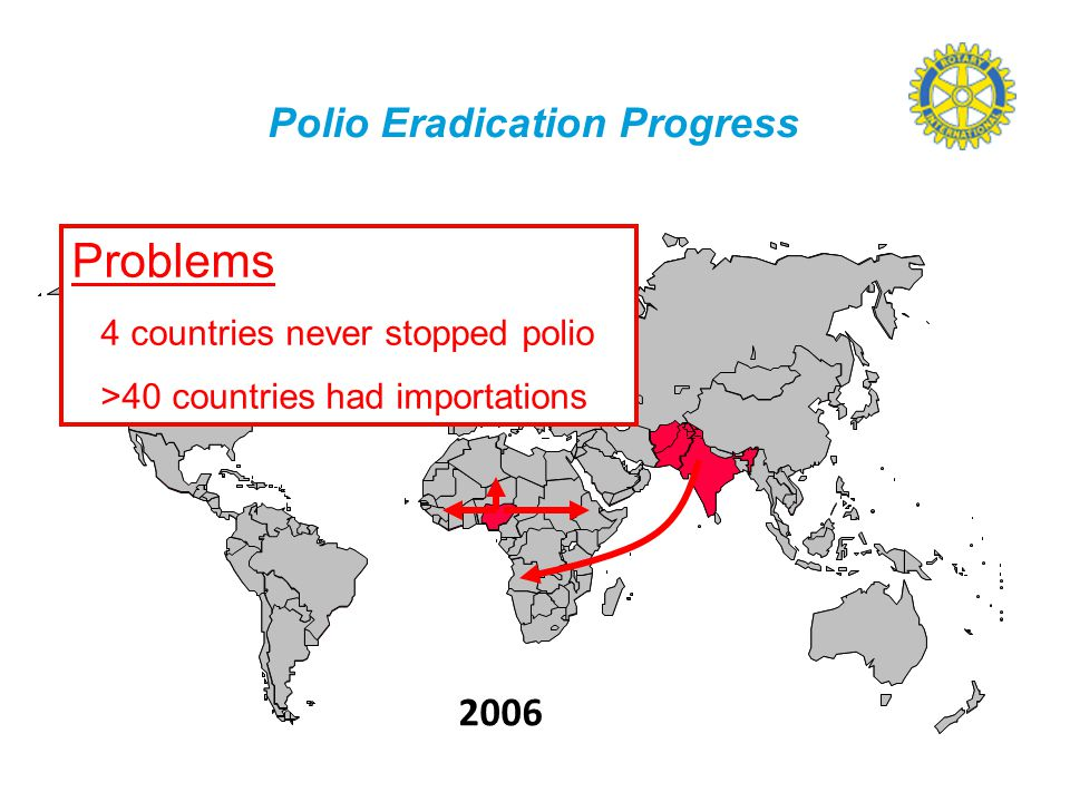 Polio Eradication Progress Problems 4 countries never stopped polio >40 countries had importations