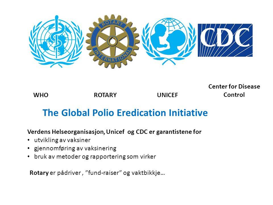 WHOROTARYUNICEF Center for Disease Control Verdens Helseorganisasjon, Unicef og CDC er garantistene for • utvikling av vaksiner • gjennomføring av vaksinering • bruk av metoder og rapportering som virker Rotary er pådriver, fund-raiser og vaktbikkje… The Global Polio Eredication Initiative