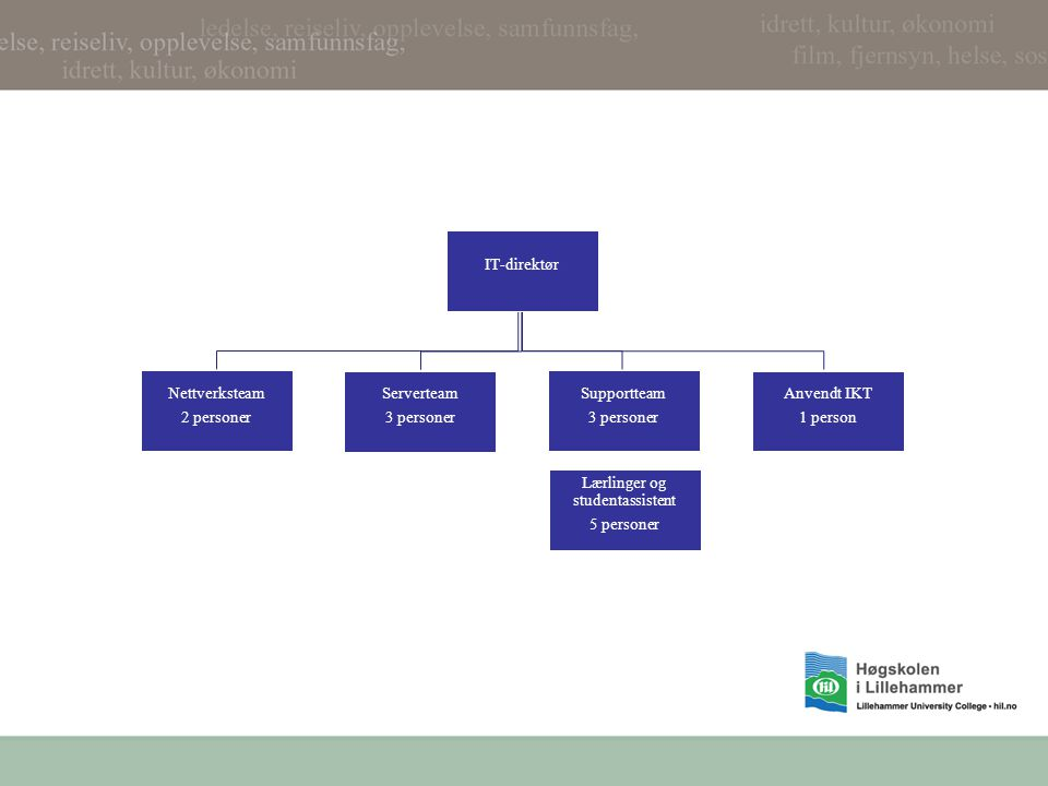 Prosess •Beslutningsgrunnlag for ny IT- infrastruktur ved HIL 2013-2015 –http://www.hil.no/hil/om_hoegskolen/hoegskol estyret/sakslister_styremoeterhttp://www.hil.no/hil/om_hoegskolen/hoegskol estyret/sakslister_styremoeter •Prosjekt Ny IT-infrastruktur –http://dwiki.hil.no/IT_Avdelingen/Prosjekter/N y_IT-infrastrukturhttp://dwiki.hil.no/IT_Avdelingen/Prosjekter/N y_IT-infrastruktur