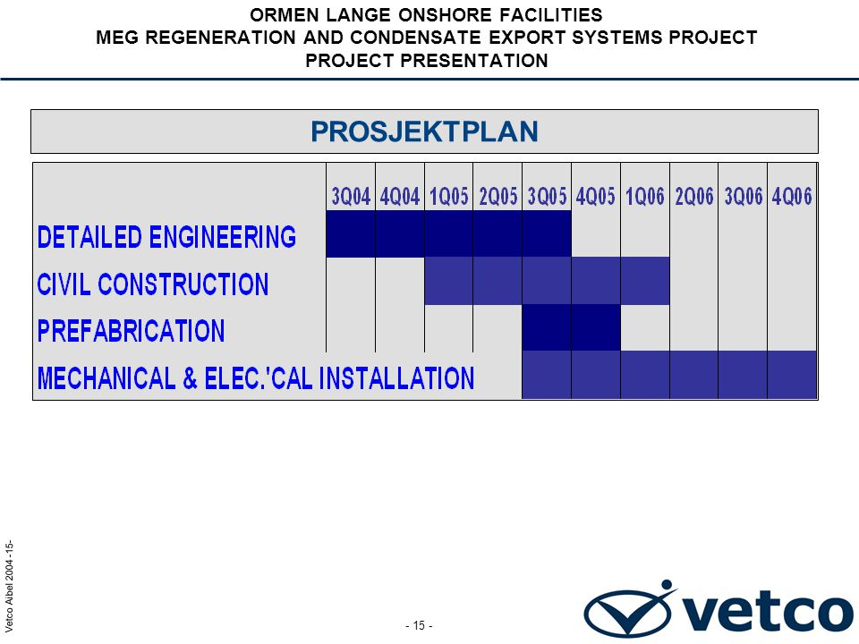 Vetco Aibel 2004 -15- - 15 - PROSJEKTPLAN ORMEN LANGE ONSHORE FACILITIES MEG REGENERATION AND CONDENSATE EXPORT SYSTEMS PROJECT PROJECT PRESENTATION
