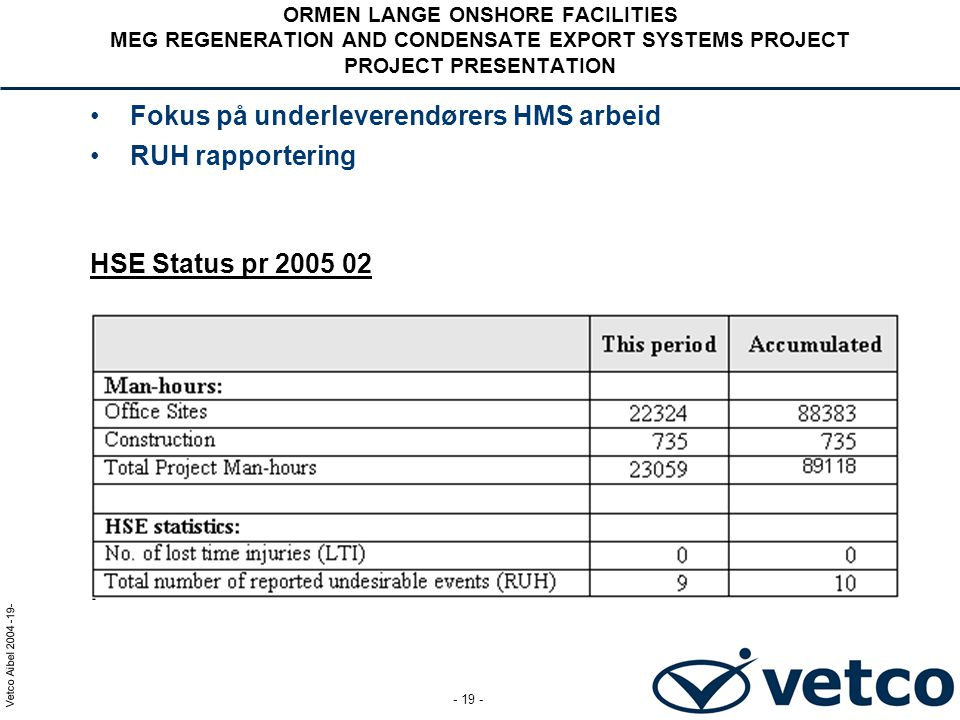 Vetco Aibel 2004 -19- - 19 - ORMEN LANGE ONSHORE FACILITIES MEG REGENERATION AND CONDENSATE EXPORT SYSTEMS PROJECT PROJECT PRESENTATION •Fokus på unde