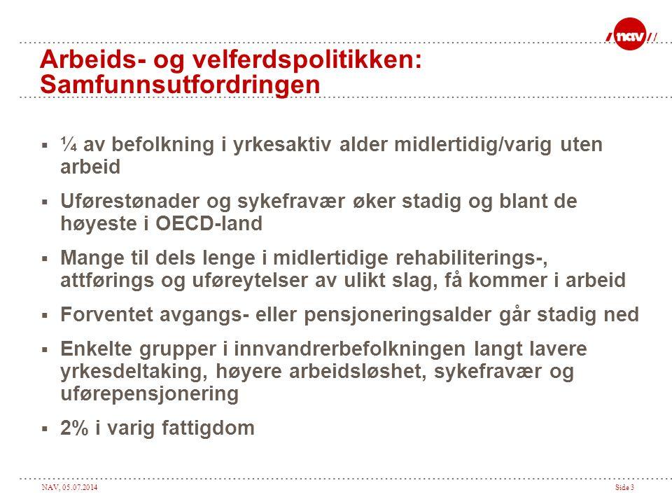 NAV, 05.07.2014Side 34 Nytt system – hovedgrep 1 Sykepenger Jobb Uførepensjon Ny tidsbegrenset inntektssikring