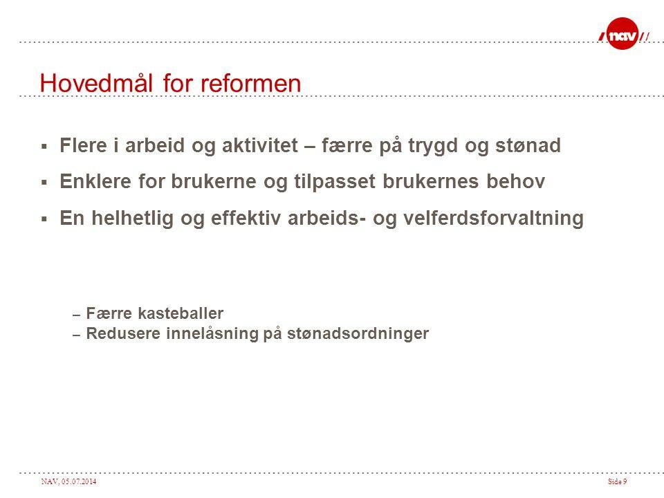 NAV, 05.07.2014Side 40 Oppsummert: Hovedgrep i AVI- meldingen 1.