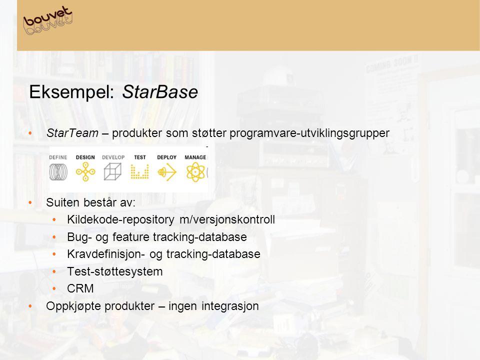 Eksempel: StarBase •StarTeam – produkter som støtter programvare-utviklingsgrupper •Suiten består av: •Kildekode-repository m/versjonskontroll •Bug- og feature tracking-database •Kravdefinisjon- og tracking-database •Test-støttesystem •CRM •Oppkjøpte produkter – ingen integrasjon