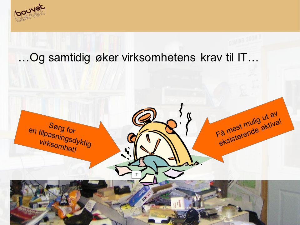 …Og samtidig øker virksomhetens krav til IT… Sørg for en tilpasningsdyktig virksomhet.