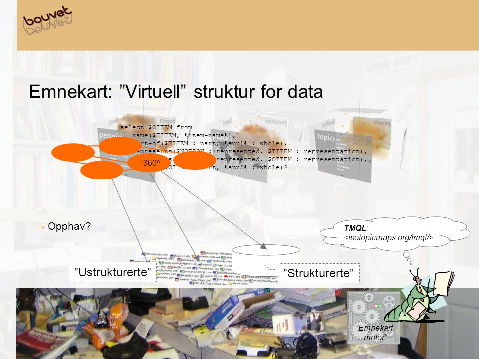 Emnekart: Virtuell struktur for data select $OITEM from name($TITEM, %item-name%), part-of($TITEM : part, %app1% : whole), represents($NOTION : represented, $TITEM : representation), represents($NOTION : represented, $OITEM : representation), part-of($OITEM : part, %app2% : whole).