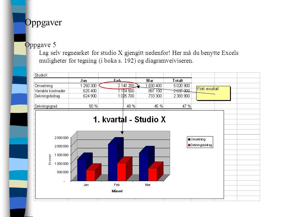 Oppgaver Oppgave 5 Lag selv regnearket for studio X gjengitt nedenfor! Her må du benytte Excels muligheter for tegning (i boka s. 192) og diagramveivi