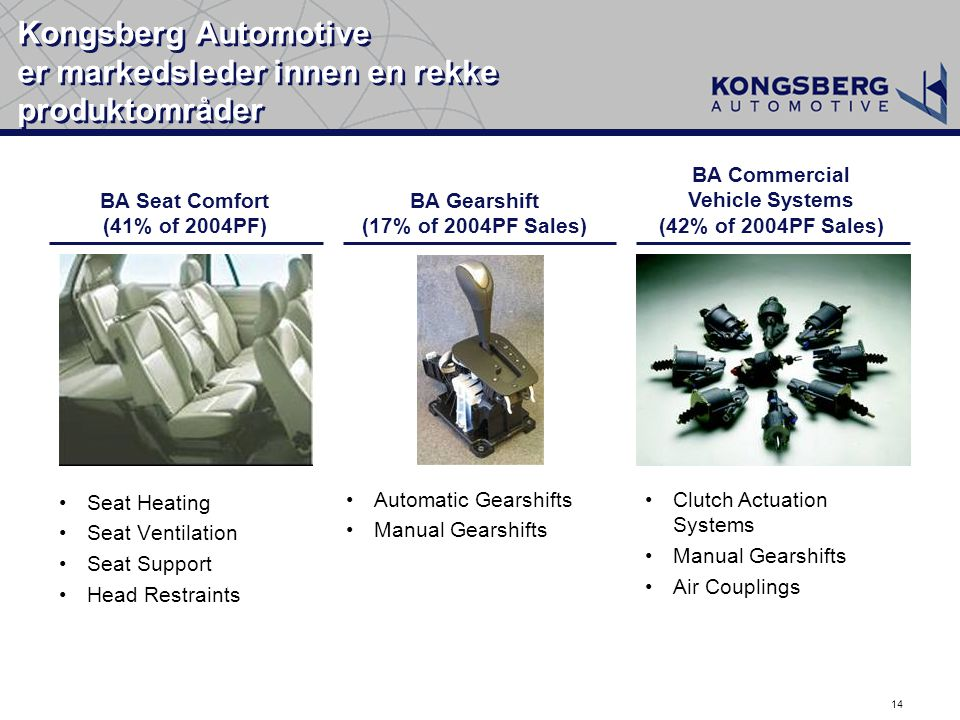 14 Kongsberg Automotive er markedsleder innen en rekke produktområder •Seat Heating •Seat Ventilation •Seat Support •Head Restraints BA Seat Comfort (