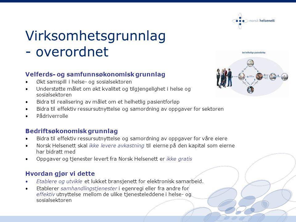 Virksomhetsgrunnlag - overordnet Velferds- og samfunnsøkonomisk grunnlag •Økt samspill i helse- og sosialsektoren •Understøtte målet om økt kvalitet o