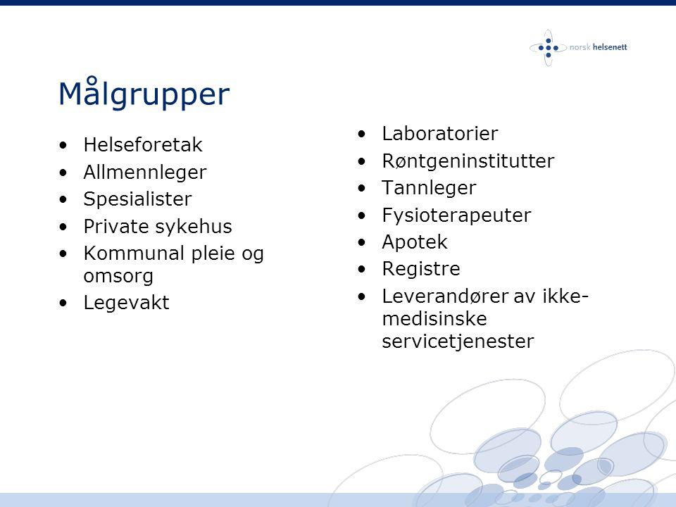 KS •Samarbeid med KS To arbeidsgrupper: 1.Unike IDer, Adresseregisteret-HER 2.