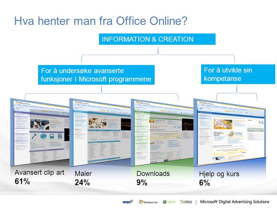 Avansert clip art 61% Maler 24% Page 5 Downloads 9% Hjelp og kurs 6% Hva henter man fra Office Online? For å undersøke avanserte funksjoner I Microsof
