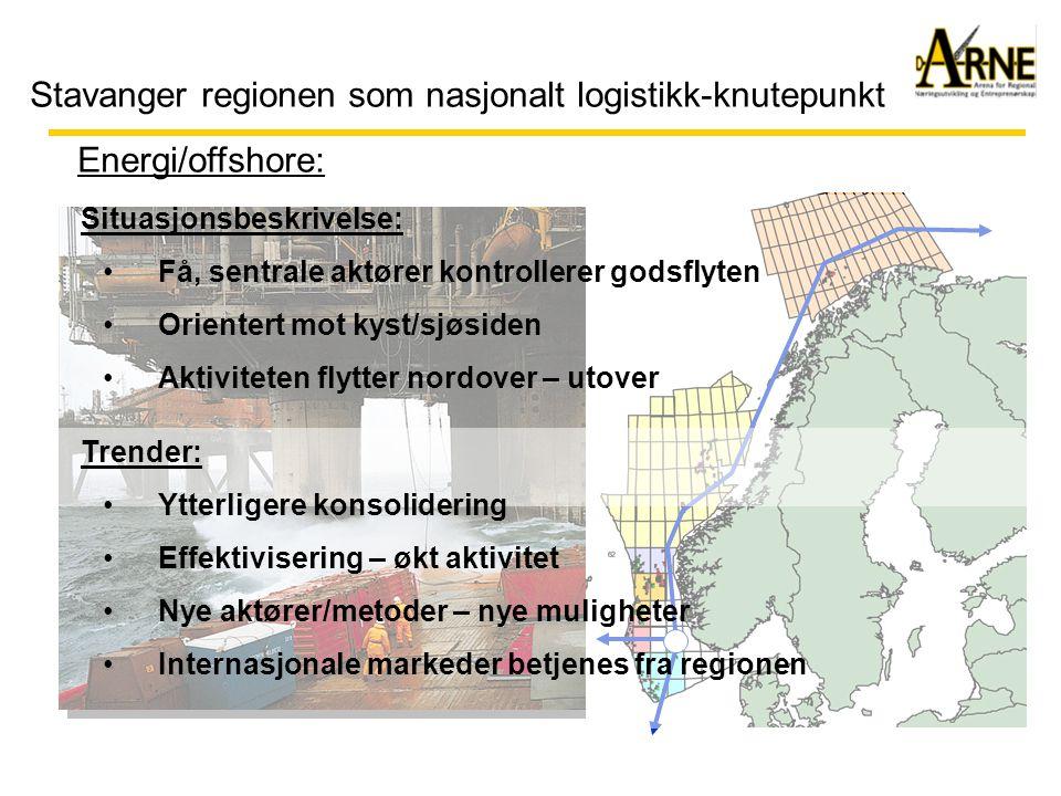 Stavanger regionen som nasjonalt logistikk-knutepunkt Energi/offshore: Situasjonsbeskrivelse: •Få, sentrale aktører kontrollerer godsflyten •Orientert mot kyst/sjøsiden •Aktiviteten flytter nordover – utover Trender: •Ytterligere konsolidering •Effektivisering – økt aktivitet •Nye aktører/metoder – nye muligheter •Internasjonale markeder betjenes fra regionen