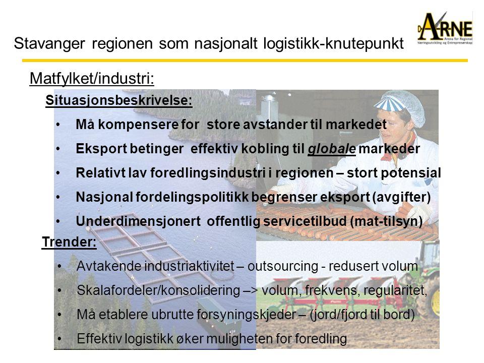 Situasjonsbeskrivelse: •Må kompensere for store avstander til markedet •Eksport betinger effektiv kobling til globale markeder •Relativt lav foredlingsindustri i regionen – stort potensial •Nasjonal fordelingspolitikk begrenser eksport (avgifter) •Underdimensjonert offentlig servicetilbud (mat-tilsyn) Stavanger regionen som nasjonalt logistikk-knutepunkt Trender: •Avtakende industriaktivitet – outsourcing - redusert volum •Skalafordeler/konsolidering –> volum, frekvens, regularitet, •Må etablere ubrutte forsyningskjeder – (jord/fjord til bord) •Effektiv logistikk øker muligheten for foredling Matfylket/industri:
