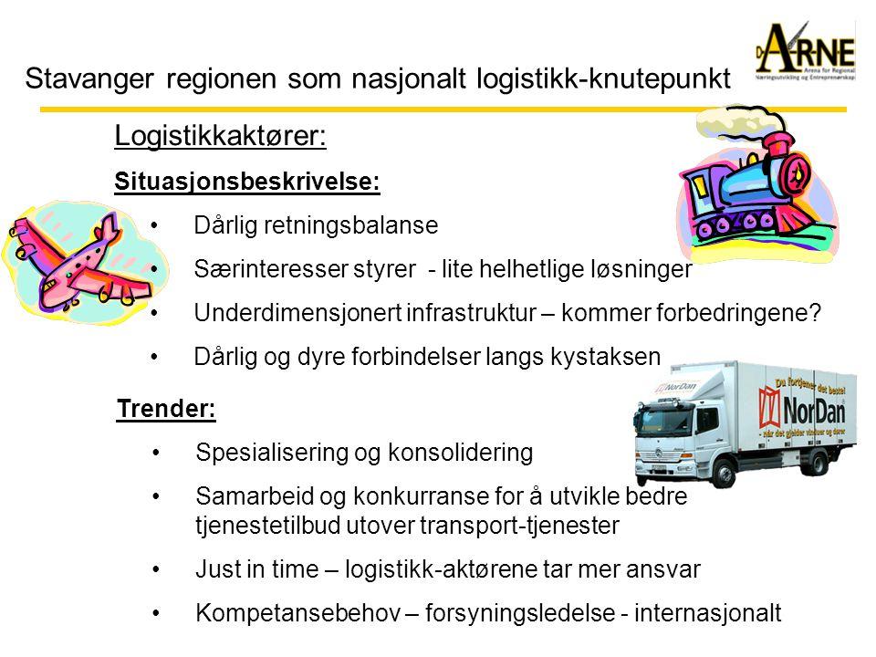 Stavanger regionen som nasjonalt logistikk-knutepunkt Logistikkaktører: Situasjonsbeskrivelse: •Dårlig retningsbalanse •Særinteresser styrer - lite helhetlige løsninger •Underdimensjonert infrastruktur – kommer forbedringene.