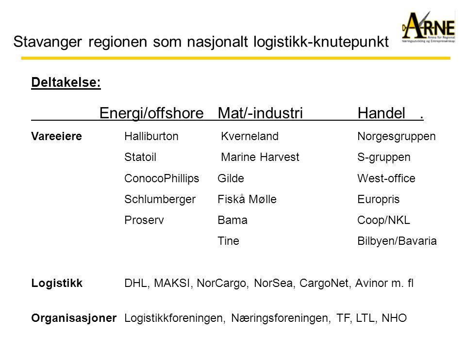 Stavanger regionen som nasjonalt logistikk-knutepunkt Strategiformulering: Dialog og samarbeid -Mellom flere offentlige instanser og nivå -Mellom offentlige og næringslivet -Mellom bransjer og aktører i logistikk-kjeden -Næringsklynge sikrer konkurranse og samarbeid Vi må utnytte regionale fortrinn -Internasjonalt næringsgrunnlag med beslutningskraft -Beliggenhet -Samferdselsinvesteringer: Fly/Bane/Vei/Havn/Båt Parallellitet samfunnsinvesteringer og næringsliv -Bruk næringslivet som medspiller -Virkemiddelapparatet må innrettes mot definerte mål -Kompetanse og forskning må møte markedsføring og nye løsninger