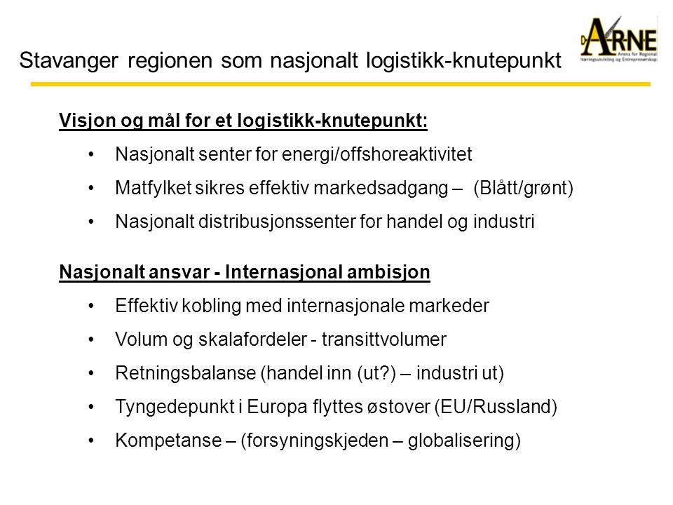 Visjon og mål for et logistikk-knutepunkt: •Nasjonalt senter for energi/offshoreaktivitet •Matfylket sikres effektiv markedsadgang – (Blått/grønt) •Nasjonalt distribusjonssenter for handel og industri Nasjonalt ansvar - Internasjonal ambisjon •Effektiv kobling med internasjonale markeder •Volum og skalafordeler - transittvolumer •Retningsbalanse (handel inn (ut ) – industri ut) •Tyngedepunkt i Europa flyttes østover (EU/Russland) •Kompetanse – (forsyningskjeden – globalisering)
