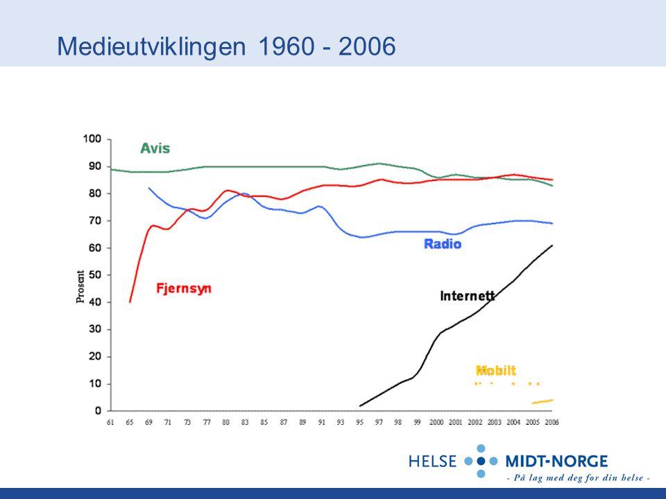 Medieutviklingen 1960 - 2006