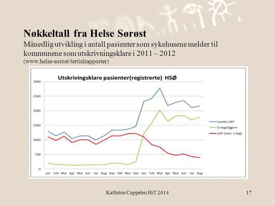 Nøkkeltall fra Helse Sørøst Månedlig utvikling i antall pasienter som sykehusene melder til kommunene som utskrivningsklare i 2011 – 2012 (www.helse-s