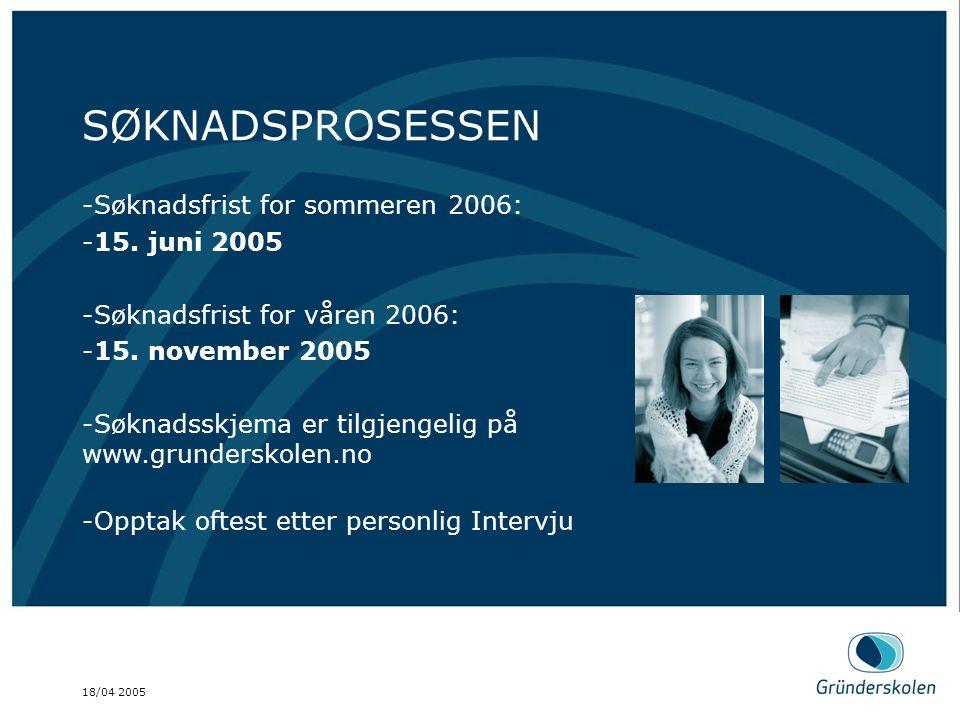 18/04 2005 AGENDA Dette er en brød tekst, på en mønstret bakgrunn.