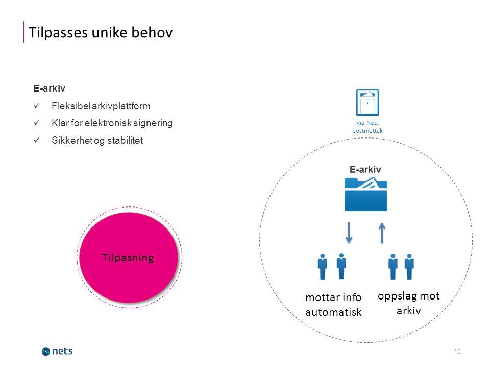 10 Tilpasses unike behov E-arkiv  Fleksibel arkivplattform  Klar for elektronisk signering  Sikkerhet og stabilitet mottar info automatisk oppslag mot arkiv Via Nets postmottak Tilpasning
