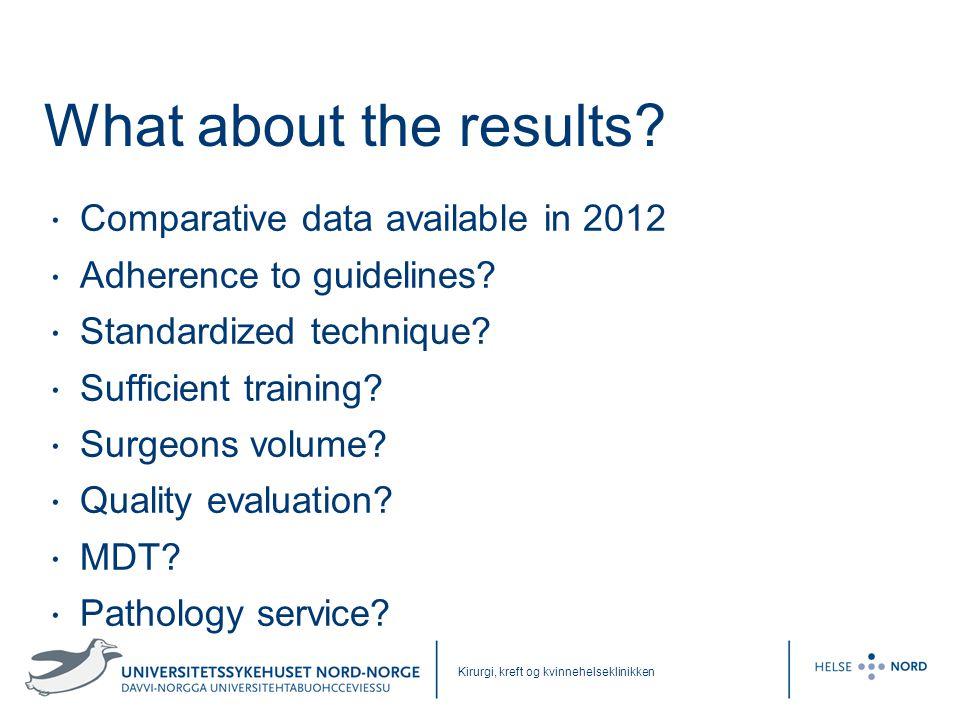 Kirurgi, kreft og kvinnehelseklinikken What about the results? • Comparative data available in 2012 • Adherence to guidelines? • Standardized techniqu