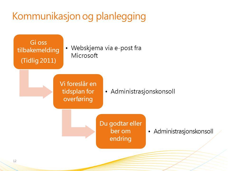 Kommunikasjon og planlegging Gi oss tilbakemelding (Tidlig 2011) Webskjema via e-post fra Microsoft Vi foreslår en tidsplan for overføring Administras