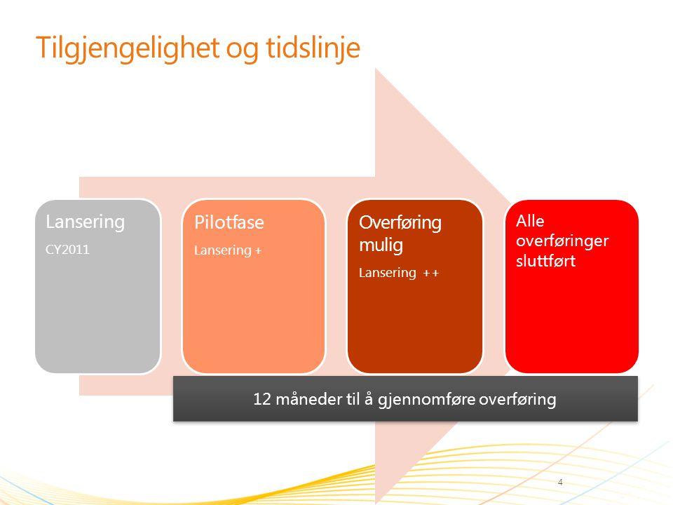 Tilgjengelighet og tidslinje Lansering CY2011 Pilotfase Lansering + Overføring mulig Lansering ++ Alle overføringer sluttført 4 12 måneder til å gjenn
