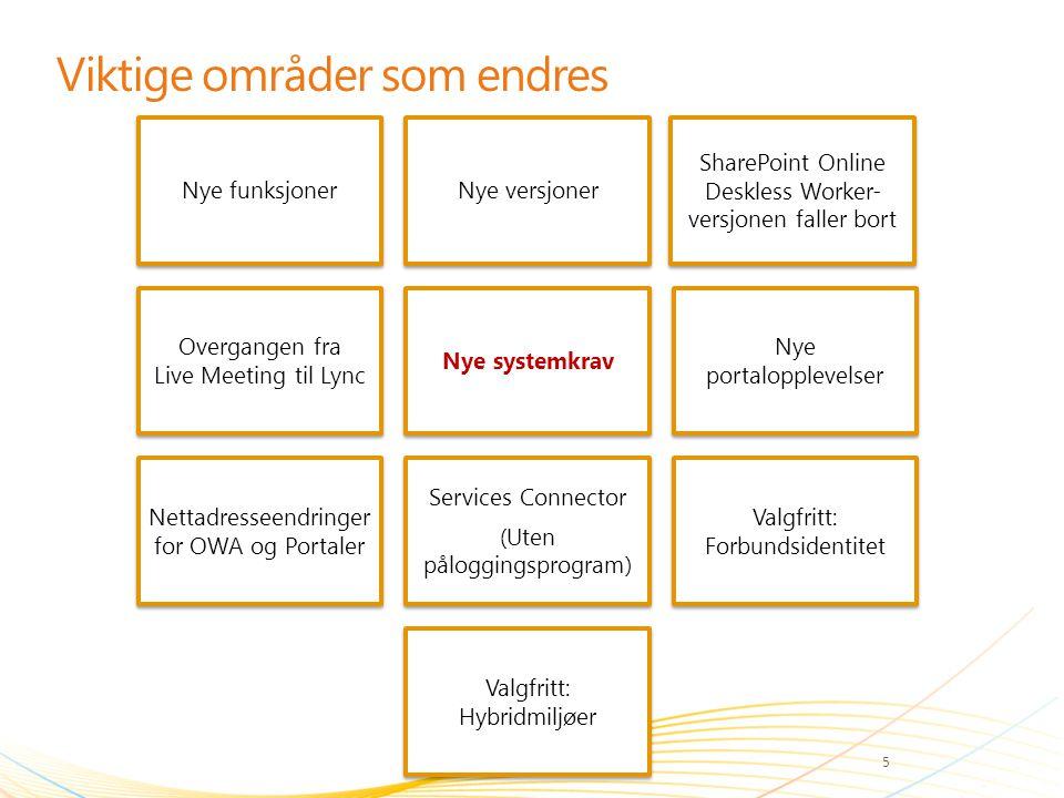 Viktige områder som endres Nye funksjonerNye versjoner SharePoint Online Deskless Worker- versjonen faller bort Overgangen fra Live Meeting til Lync N