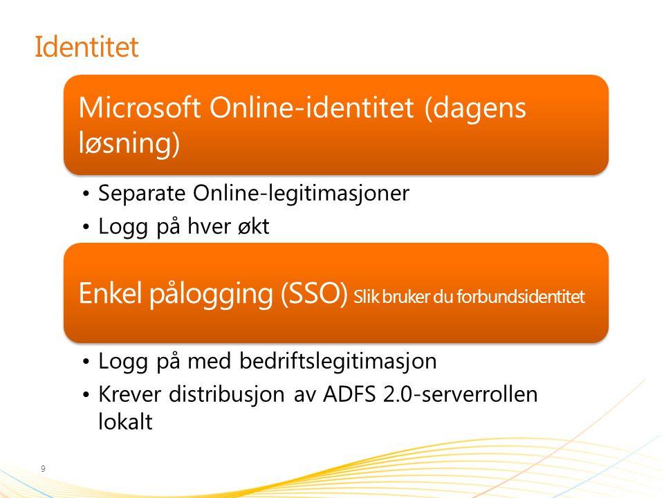 Identitet 9 Microsoft Online-identitet (dagens løsning) Separate Online-legitimasjoner Logg på hver økt Enkel pålogging (SSO) Slik bruker du forbundsi