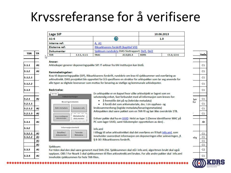 Kryssreferanse for å verifisere prosessen mot kravene