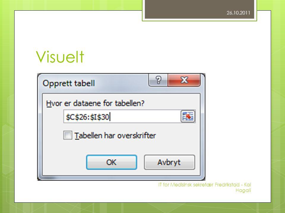 Visuelt 26.10.2011 IT for Medisinsk sekretær Fredrikstad - Kai Hagali