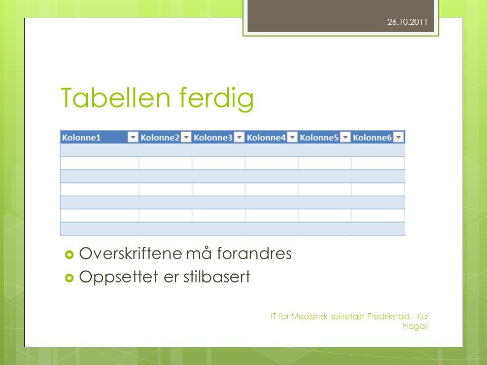 Tabellen ferdig  Overskriftene må forandres  Oppsettet er stilbasert 26.10.2011 IT for Medisinsk sekretær Fredrikstad - Kai Hagali