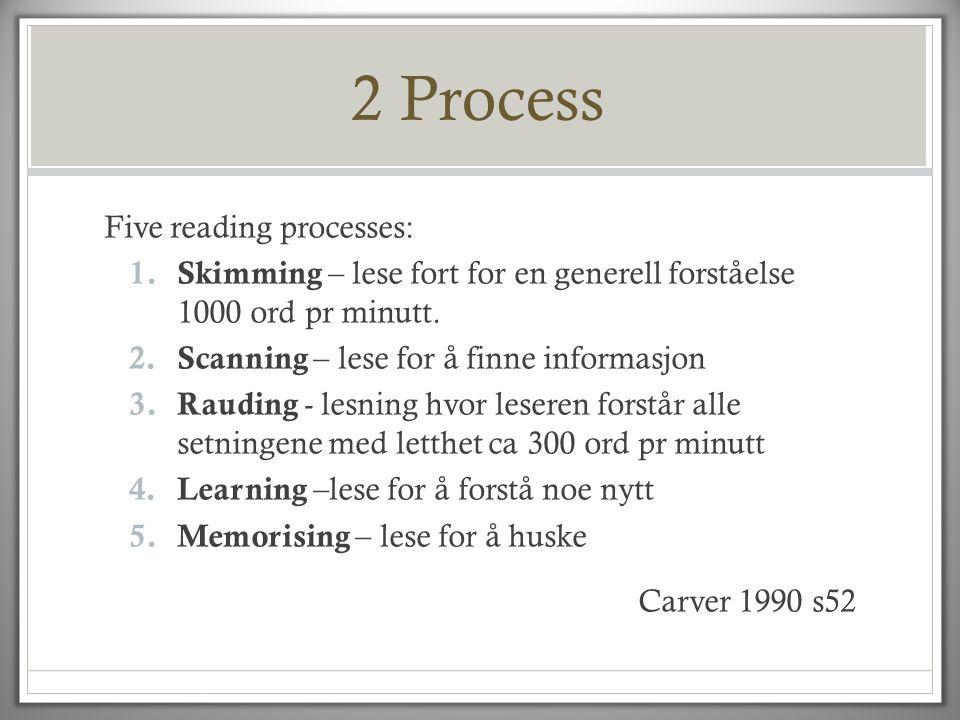 2 Process Five reading processes: 1. Skimming – lese fort for en generell forståelse 1000 ord pr minutt. 2. Scanning – lese for å finne informasjon 3.