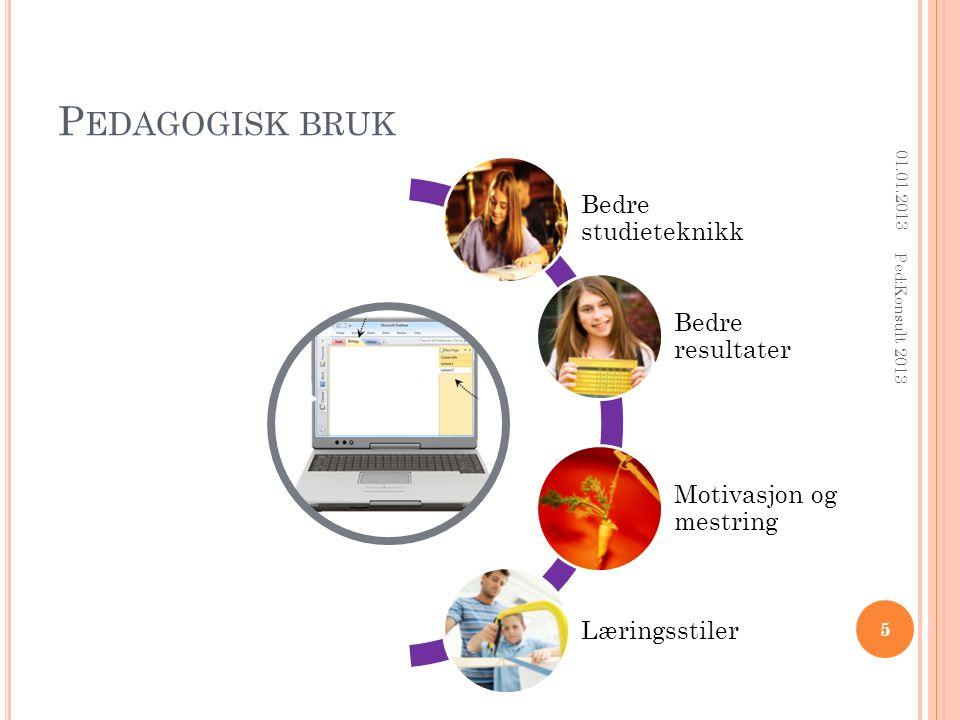 P EDAGOGISK BRUK 01.01.2013 5 Ped:Konsult 2013 Bedre studieteknikk Bedre resultater Motivasjon og mestring Læringsstiler