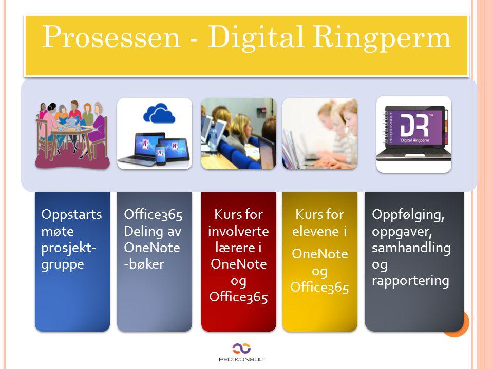 Oppstarts møte prosjekt- gruppe Kurs for involverte lærere i OneNote og Office365 Kurs for elevene i OneNote og Office365 Office365 Deling av OneNote -bøker Oppfølging, oppgaver, samhandling og rapportering Digital Ringperm – 1/2 års prosjekt Prosessen - Digital Ringperm