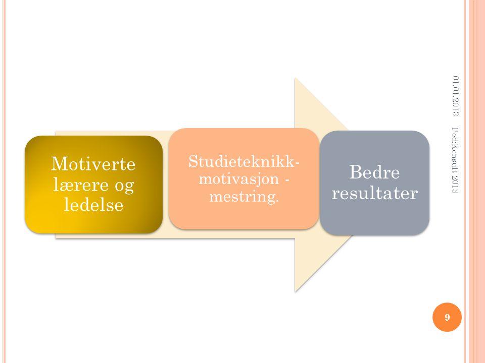 01.01.2013 9 Ped:Konsult 2013 Motiverte lærere og ledelse Studieteknikk- motivasjon - mestring.