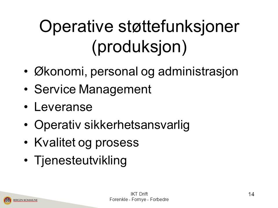 Operative støttefunksjoner (produksjon) •Økonomi, personal og administrasjon •Service Management •Leveranse •Operativ sikkerhetsansvarlig •Kvalitet og