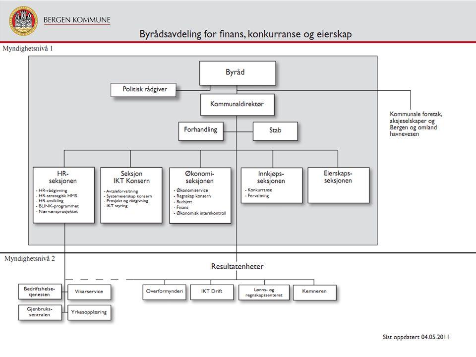 4 Roller og ansvar • IKT Strategi • IT Sikkerhet og overordnet behandlingsansvar etter POL • Samordning og prioritering – IKT HP • IKT infrastruktur og teknologisk plattform • Kvalitetssikring og etterlevelse (compliance) • Leveranse av drifts- og forvaltningstjenester i samsvar med SLA • Tilby tjenester knyttet til brukerstøtte (funksjonell og teknisk)  Brukerfokus  Brukerkrav/funksjonelle krav  Finansiering  Gjennomføring av prosjekter (anskaffelse og implementering)  Kost/nytte – Gevinstrealisering  Organisasjonsutvikling – nye prosesser og rutiner pluss tilpasninger i eksisterende  Sikkerhet og operativt behandlingsansvar etter POL  Opplæring og kompetanseheving