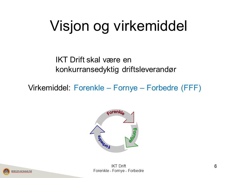 Visjon og virkemiddel IKT Drift Forenkle - Fornye - Forbedre 6 IKT Drift skal være en konkurransedyktig driftsleverandør Virkemiddel: Forenkle – Forny