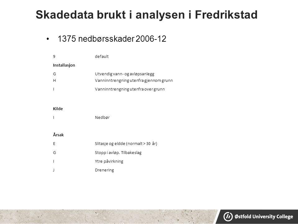 Skadedata brukt i analysen i Fredrikstad 9default Installasjon GUtvendig vann- og avløpsanlegg HVanninntrengning utenfra gjennom grunn IVanninntrengning utenfra over grunn Kilde INedbør Årsak ESlitasje og eldde (normalt > 30 år) GStopp i avløp.