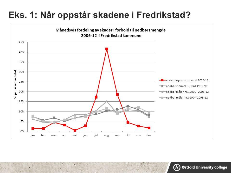 Eks. 1: Når oppstår skadene i Fredrikstad