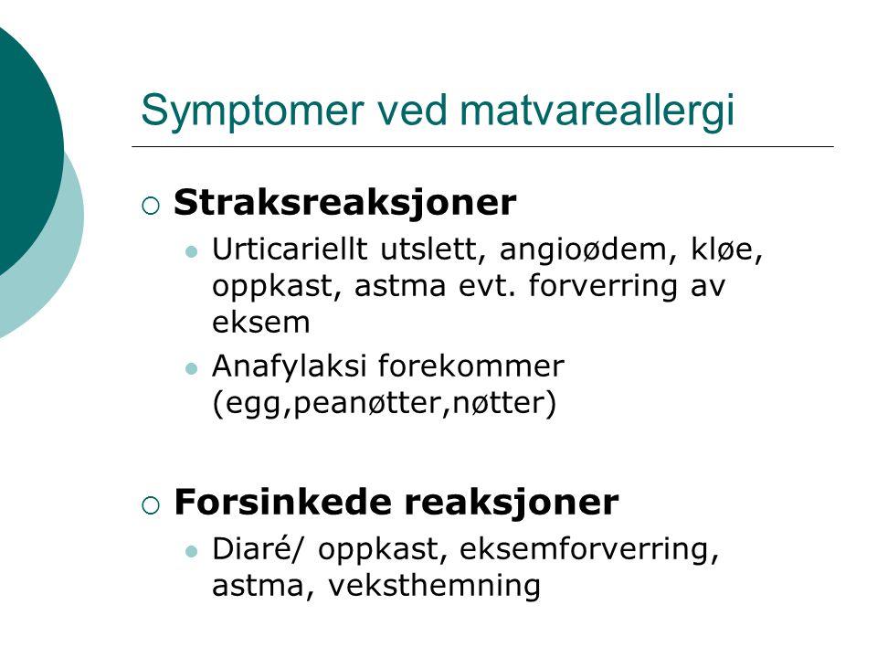 Symptomer ved matvareallergi  Straksreaksjoner  Urticariellt utslett, angioødem, kløe, oppkast, astma evt.
