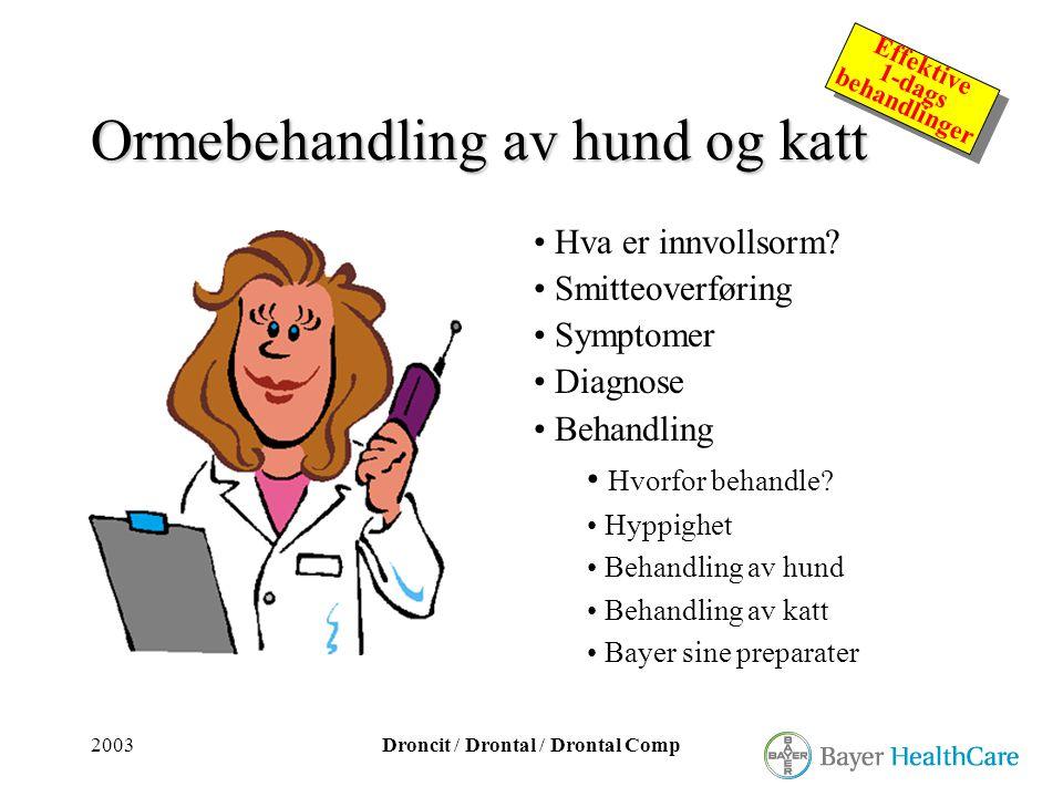 2003Droncit / Drontal / Drontal Comp Effektive 1-dags behandlinger Effektive 1-dags behandlinger Ormebehandling av hund og katt • Hva er innvollsorm?