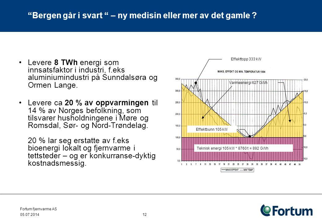 "Fortum fjernvarme AS 05.07.2014 12 Effekttopp 333 kW Effektbunn 105 kW Varmeenergi 627 GWh Teknisk energi 105 kW * 8760 t = 892 GWh ""Bergen går i svar"