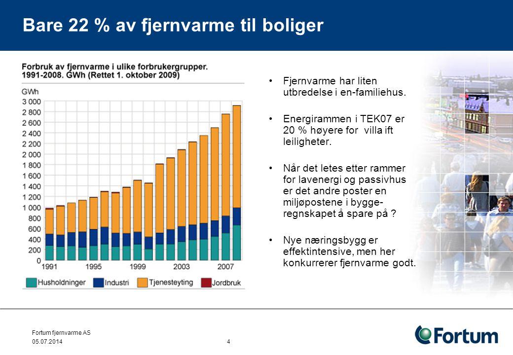 Fortum fjernvarme AS 05.07.2014 4 Bare 22 % av fjernvarme til boliger •Fjernvarme har liten utbredelse i en-familiehus. •Energirammen i TEK07 er 20 %