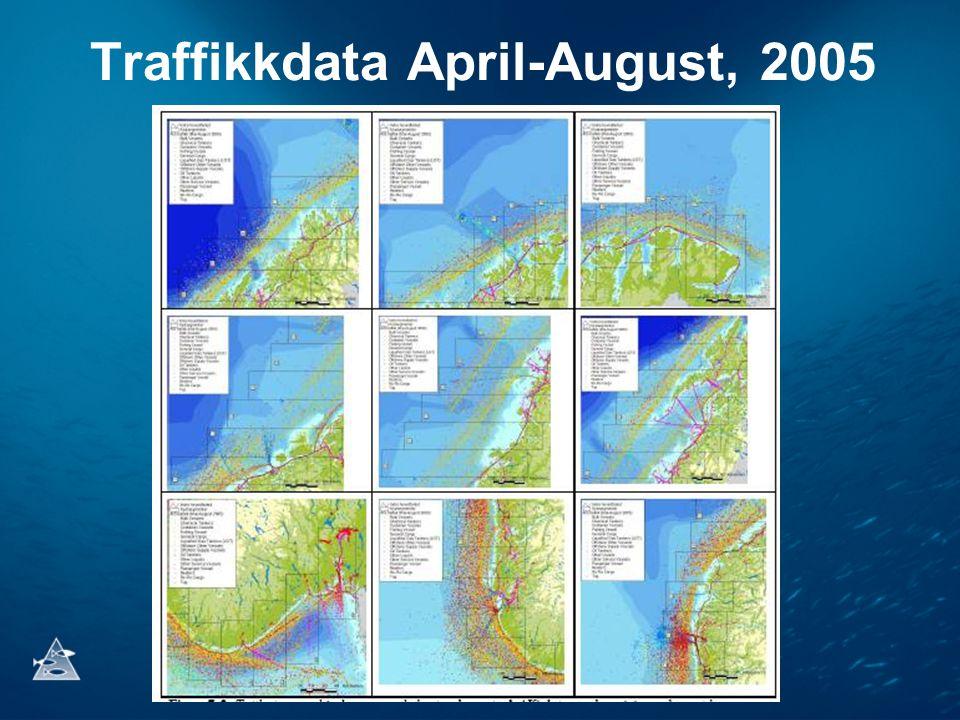 Traffikkdata April-August, 2005